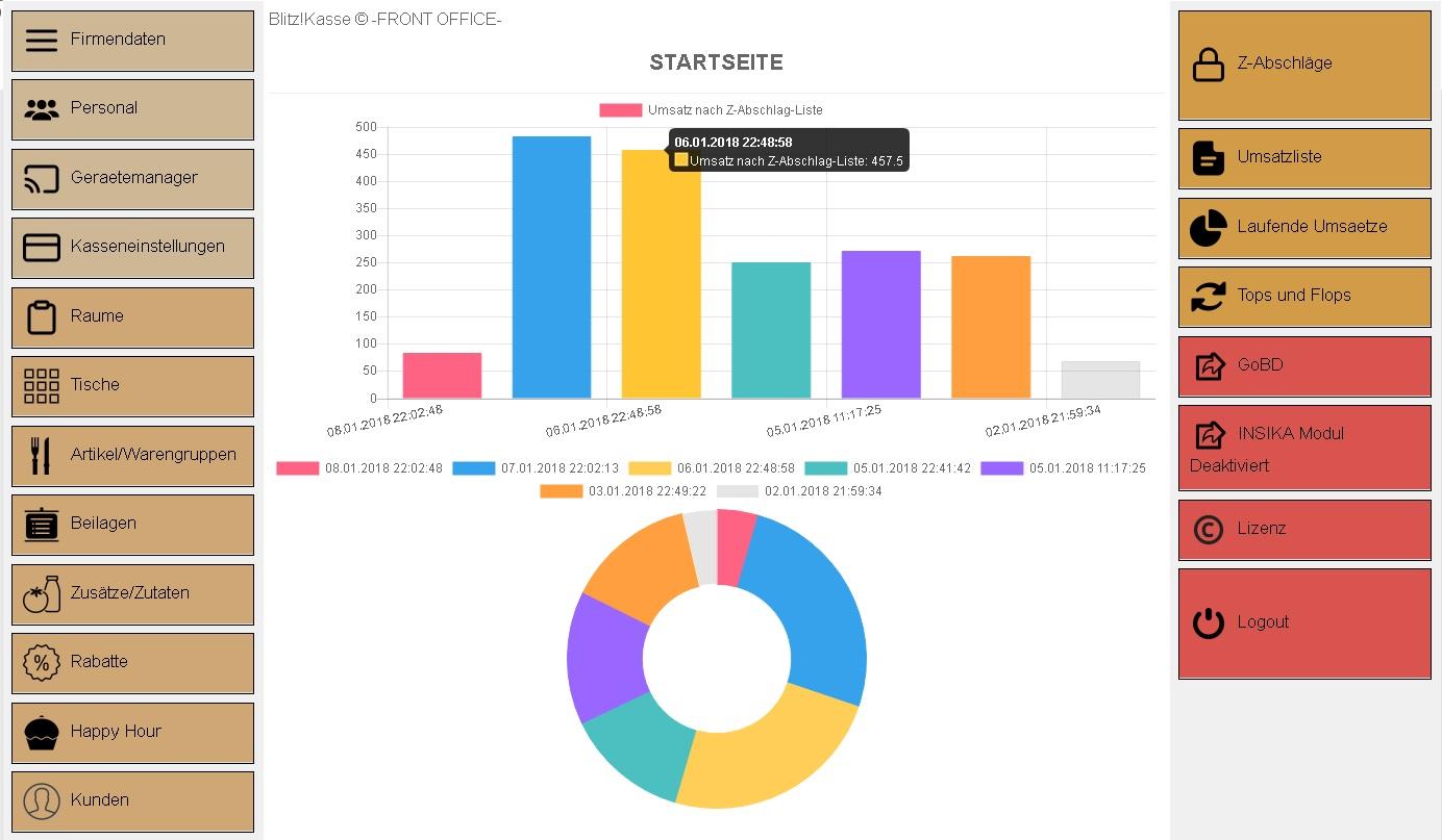Blitz!Kasse Gastro Restaurant FRONT Office - Statistik - Grafische Darstellung